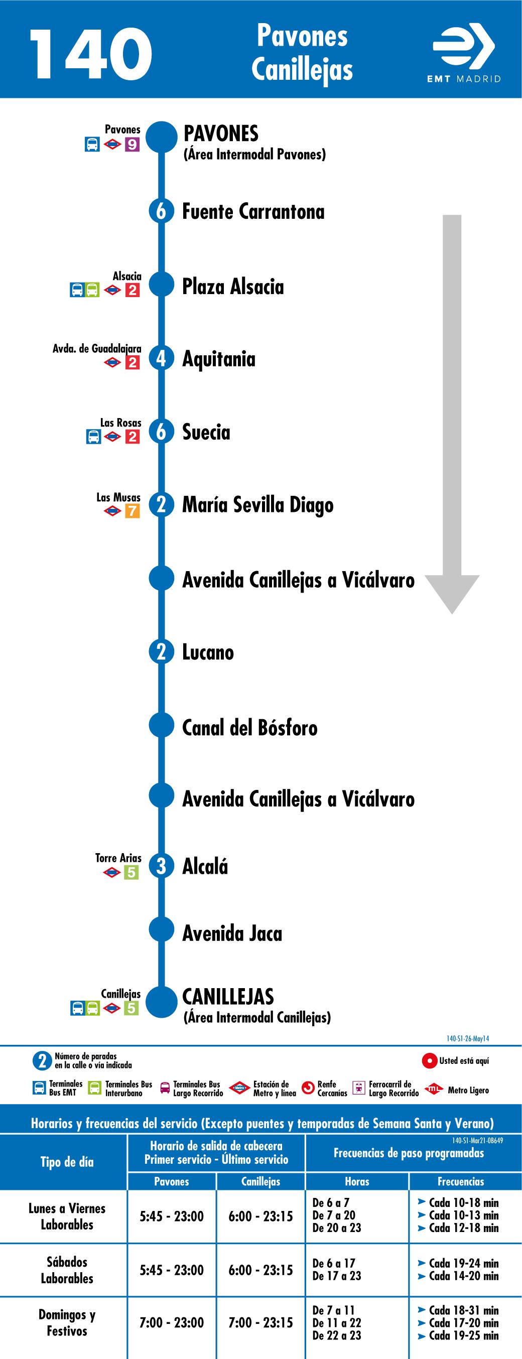 empresa autobus linea madrid: