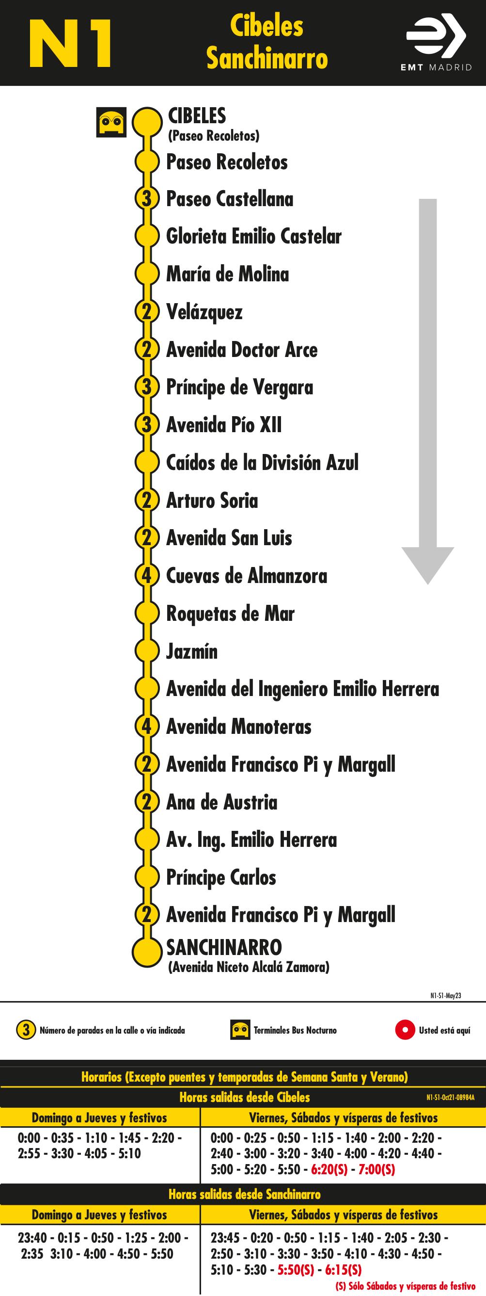 linea madrid sanchinarro: