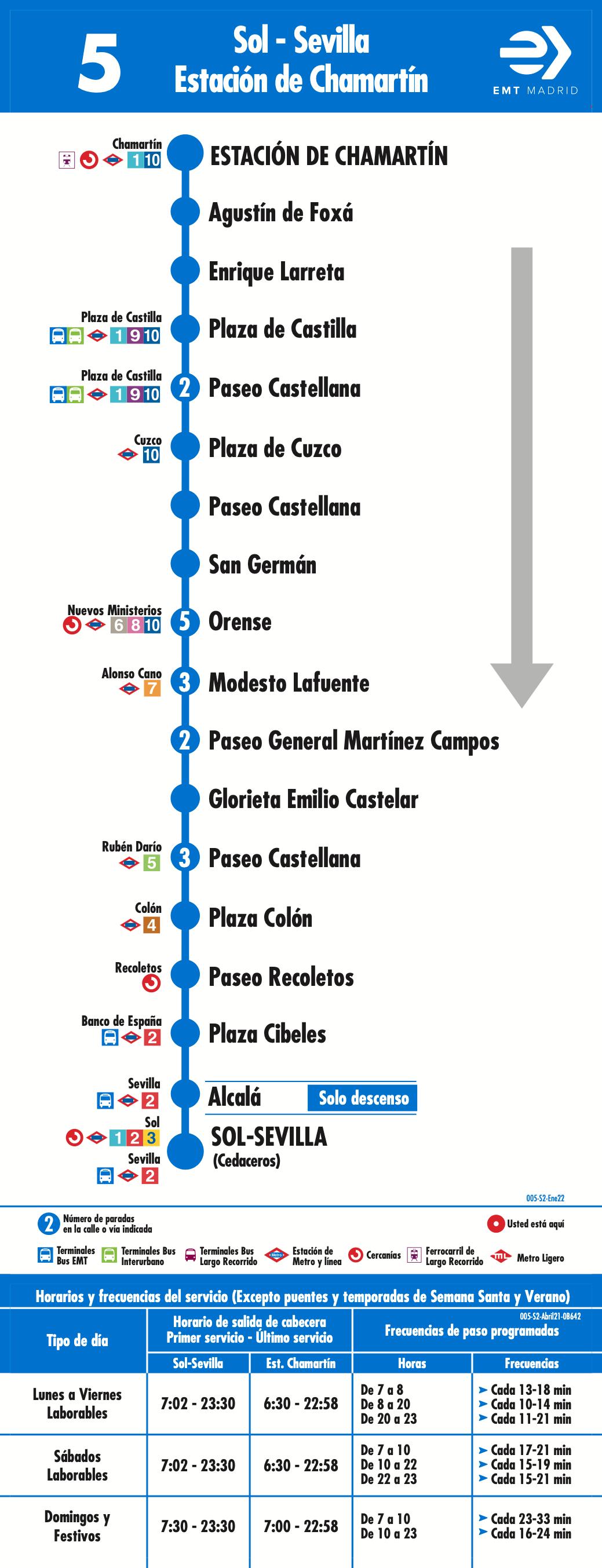 Mapa Lineas Emt Madrid.Emt Madrid Empresa Municipal De Transportes De Madrid S A Mi Linea